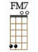 Fmaj7(bis)_fmt