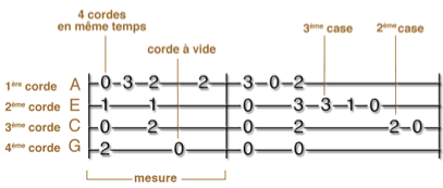 tablature2