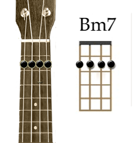 diagramme4